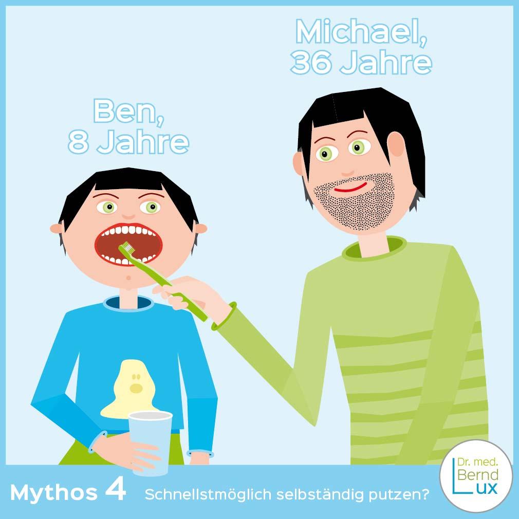 Titelbild Mythos 4 der Zahngesundheit - Zahnarzt Zerbst - Dr. med. Bernd Lux
