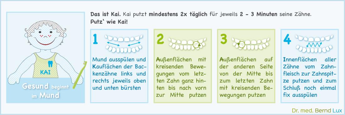 Kinderbehandlung - KAI-Methode - Zahnarztpraxis im Zerbster Zentrum - Zahnarzt Dr. med. Bernd Lux.