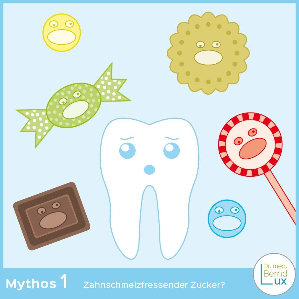 Titelbild Mythos 1 der Zahngesundheit - Zahnarzt Zerbst - Dr. med. Bernd Lux